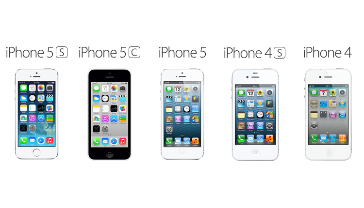 Iphone 5c Size Comparison