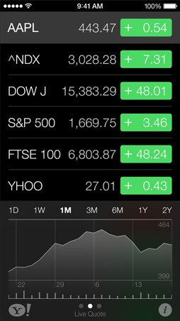 iOS7 Stocks Screen