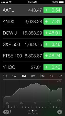iOS7 Stocks Screen